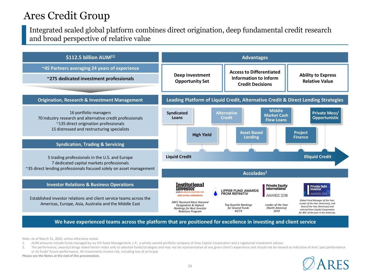 Ares Credit Group