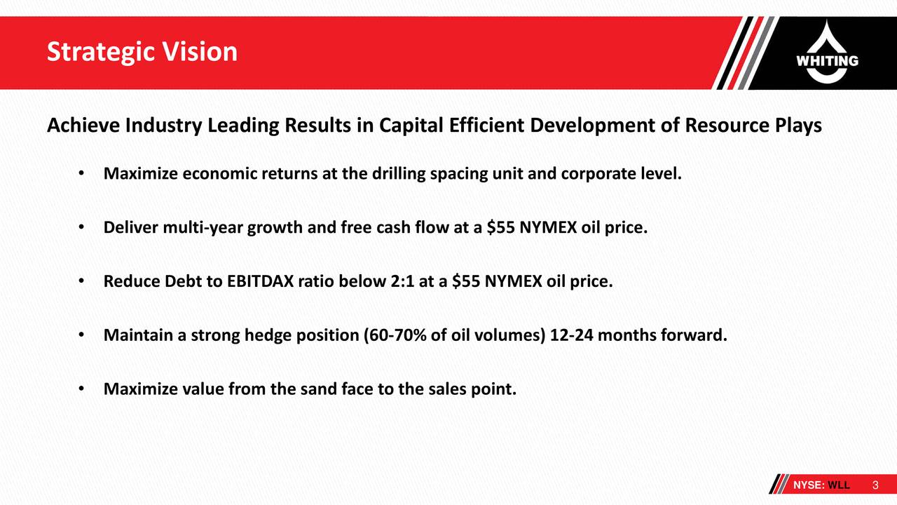 Achieve Industry Leading Results in Capital Efficient Development of Resource Plays • Maximize economic returns at the drilling spacing unit and corporate level. • Deliver multi-year growth and free cash flow at a $55 NYMEX oil price. • Reduce Debt to EBITDAX ratio below 2:1 at a $55 NYMEX oil price. • Maintain a strong hedge position (60-70% of oil volumes) 12-24 months forward. • Maximize value from the sand face to the sales point. NYSE: WLL 3