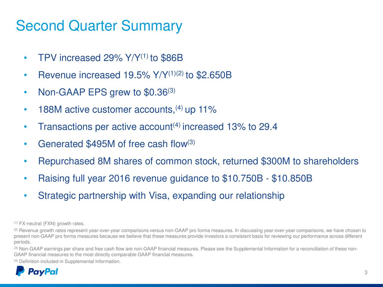 (1) TPV increased 29% Y/Y to $86B Revenue increased 19.5% Y/Y (1)(2)to $2.650B Non-GAAP EPS grew to $0.36 (3) (4) 188M active customer accounts, up 11% (4) Transactions per active account increased 13% to 29.4 Generated $495M of free cash flow (3) Repurchased 8M shares of common stock, returned$300M to shareholders Raising full year 2016 revenue guidance to $10.750B - $10.850B Strategic partnership with Visa, expanding our relationship (1FX-neutral (FXN) growth rates. (2Revenue growth rates represent year-over-year comparisons versus non-GAAP pro forma measures. In discussing year-over-year comparisons, we have chosen to periods.non-GAAP pro forma measures because we believe that these measures provide investors a consistent basis for reviewing our performance across different (3Non-GAAP earnings per share and free cash flow are non-GAAP financial measures. Please see the Supplemental Information for a reconciliation of these non- GAAP financial measures to the most directly comparable GAAP financial measures. (4Definition included in Supplemental Information. 3