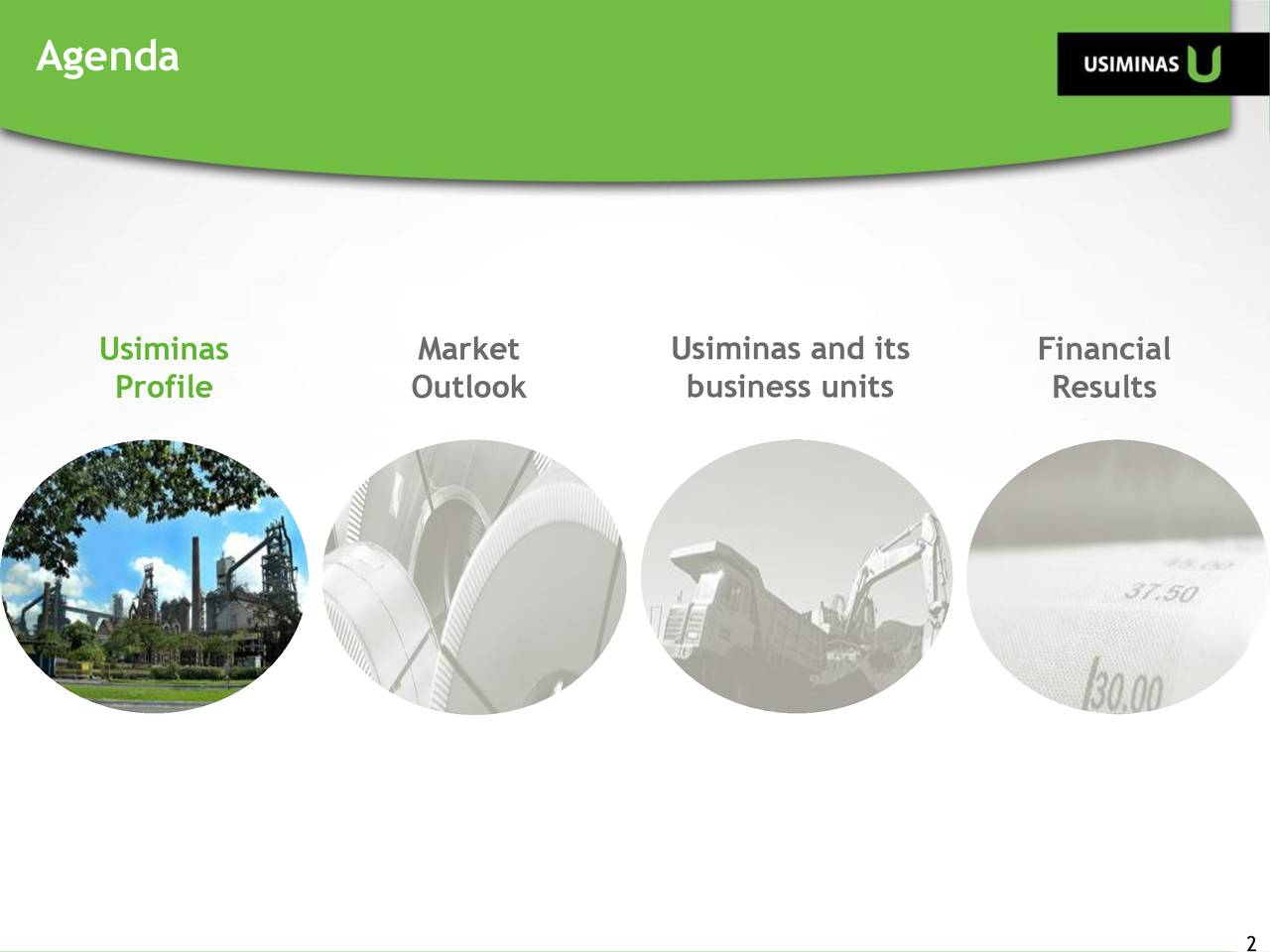 Usiminas Market Usiminas and its Financial Profile Outlook business units Results