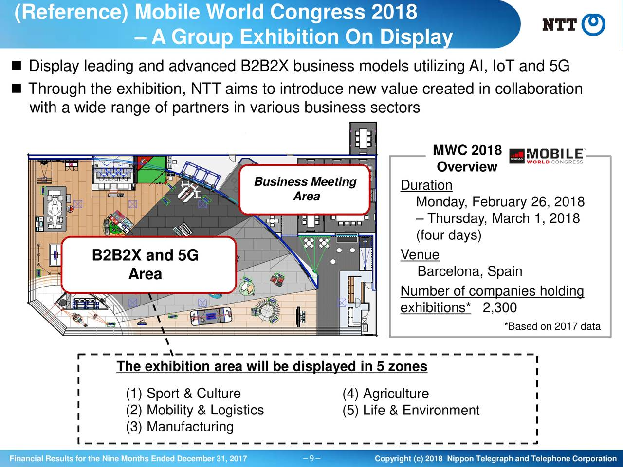 Overview: Thursday at Mobile World Congress
