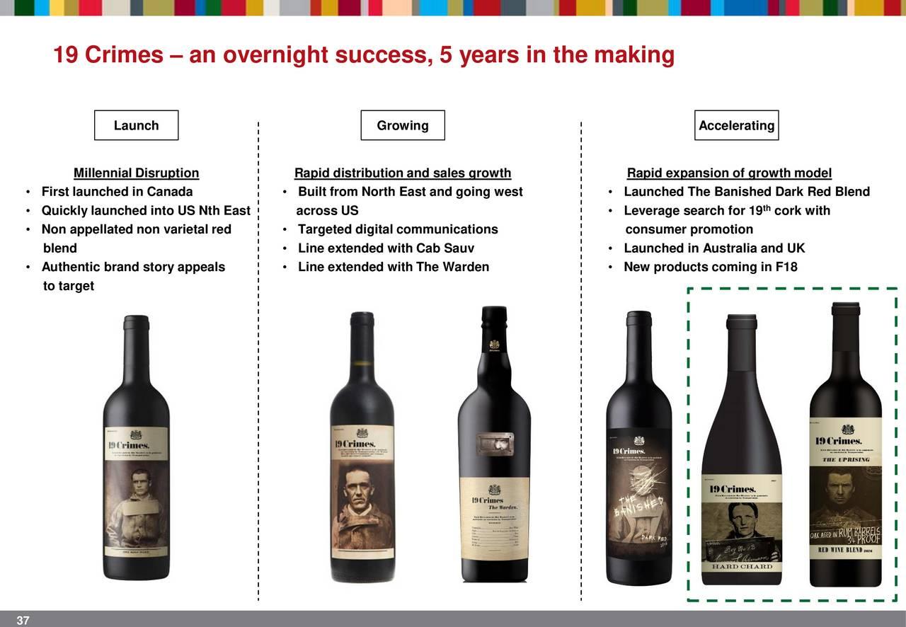 19 crimes wine corks