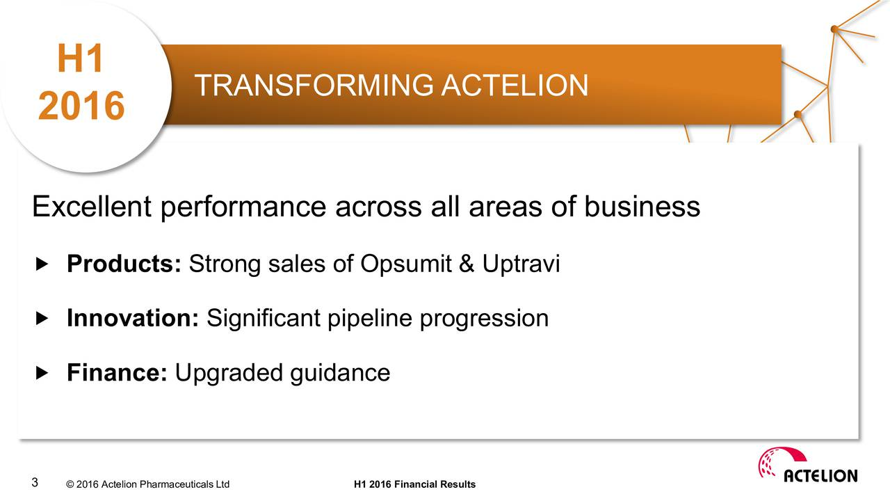 TRANSFORMING ACTELION 2016 Excellent performance across all areas of business Products: Strong sales of Opsumit & Uptravi Innovation: Significant pipeline progression Finance: Upgraded guidance 3  2016 Actelion PharmH1 2016 Financial Results