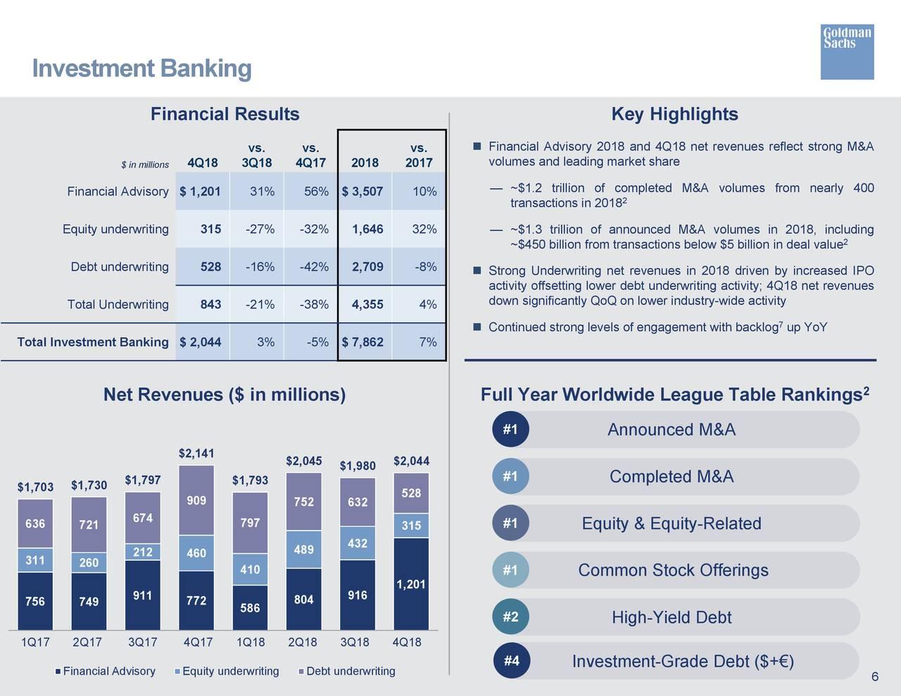 Earnings Disclaimer >> Goldman Sachs Group Inc. 2018 Q4 - Results - Earnings Call Slides - The Goldman Sachs Group, Inc ...