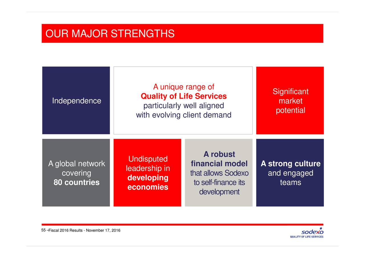 sodexo strategic analysis Partners with clients to help them attain their strategic vision by developing  facility  asset management (includes capital planning, iso 50001 and the  sodexo.