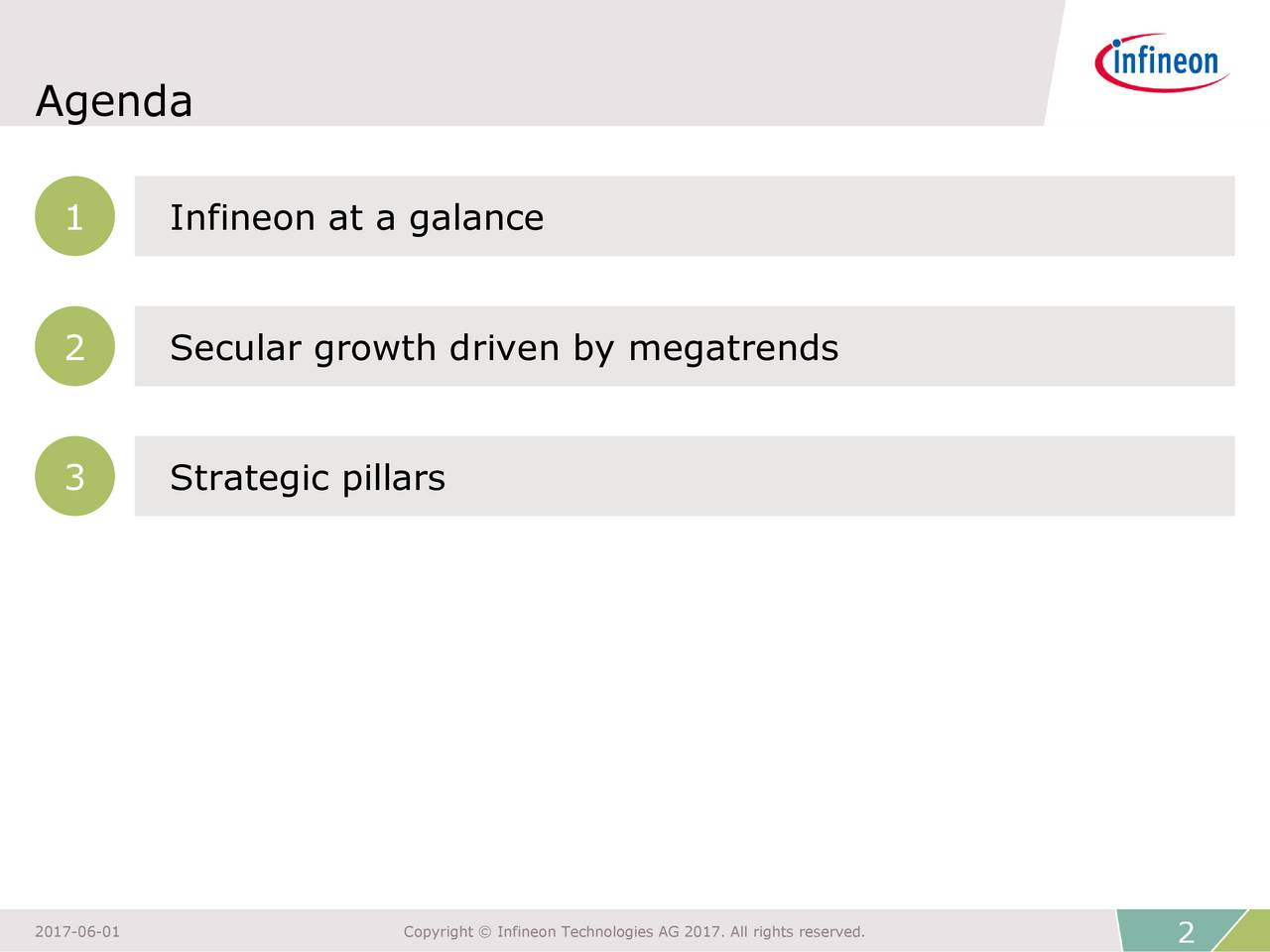 1 Infineon at a galance 2 Secular growth driven by megatrends 3 Strategic pillars