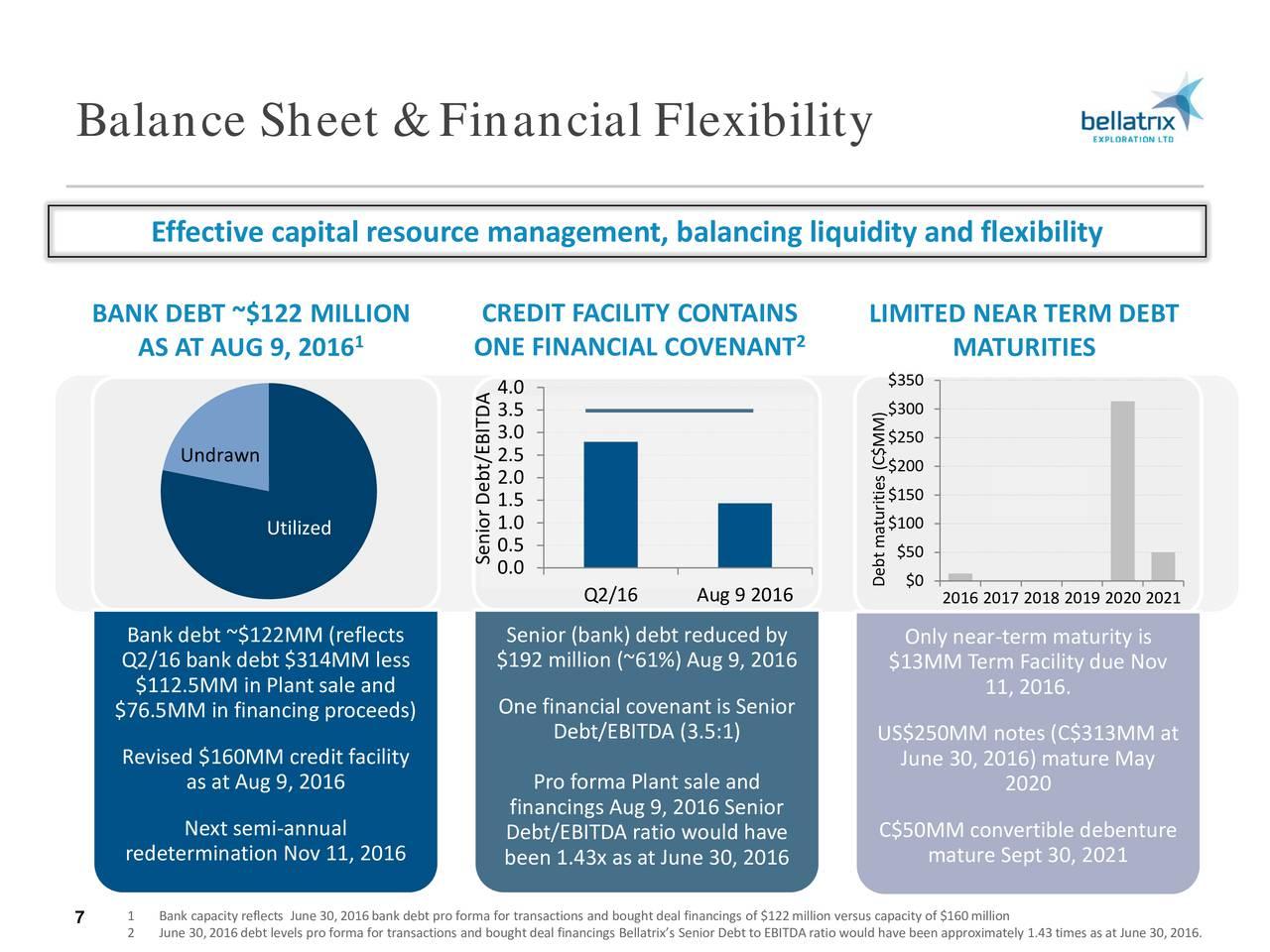 balance sheet and convertible note