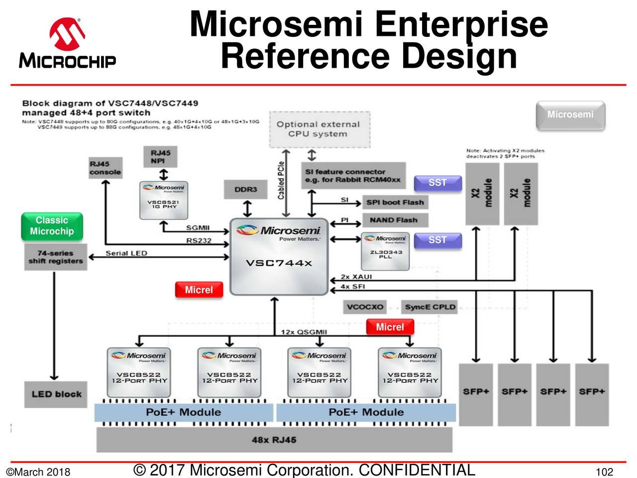 Fantastisch Blockdiagramm Des Elektrischen Systems Fotos ...