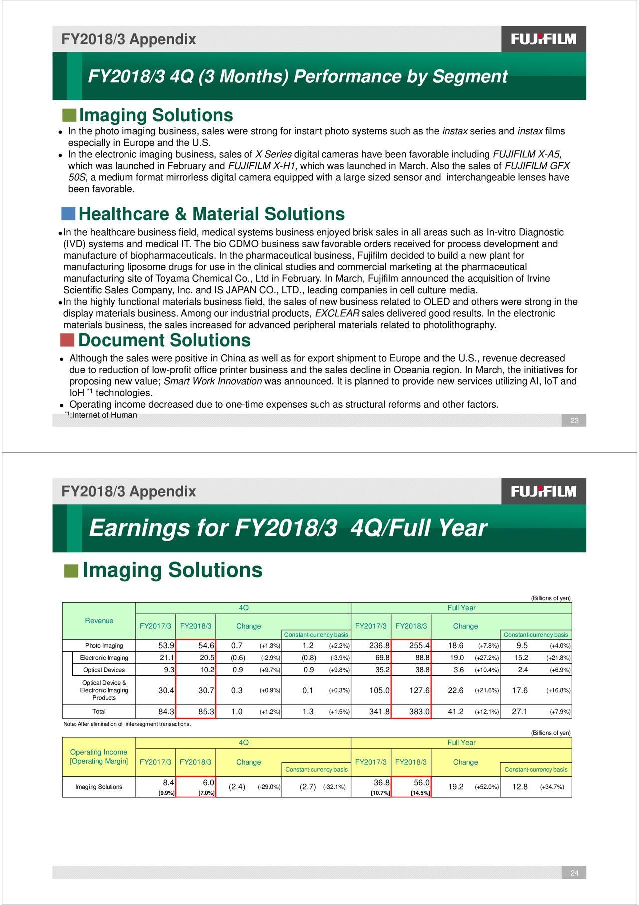 FUJIFILM Holdings Corp. ADR 2018 Q4 - Results