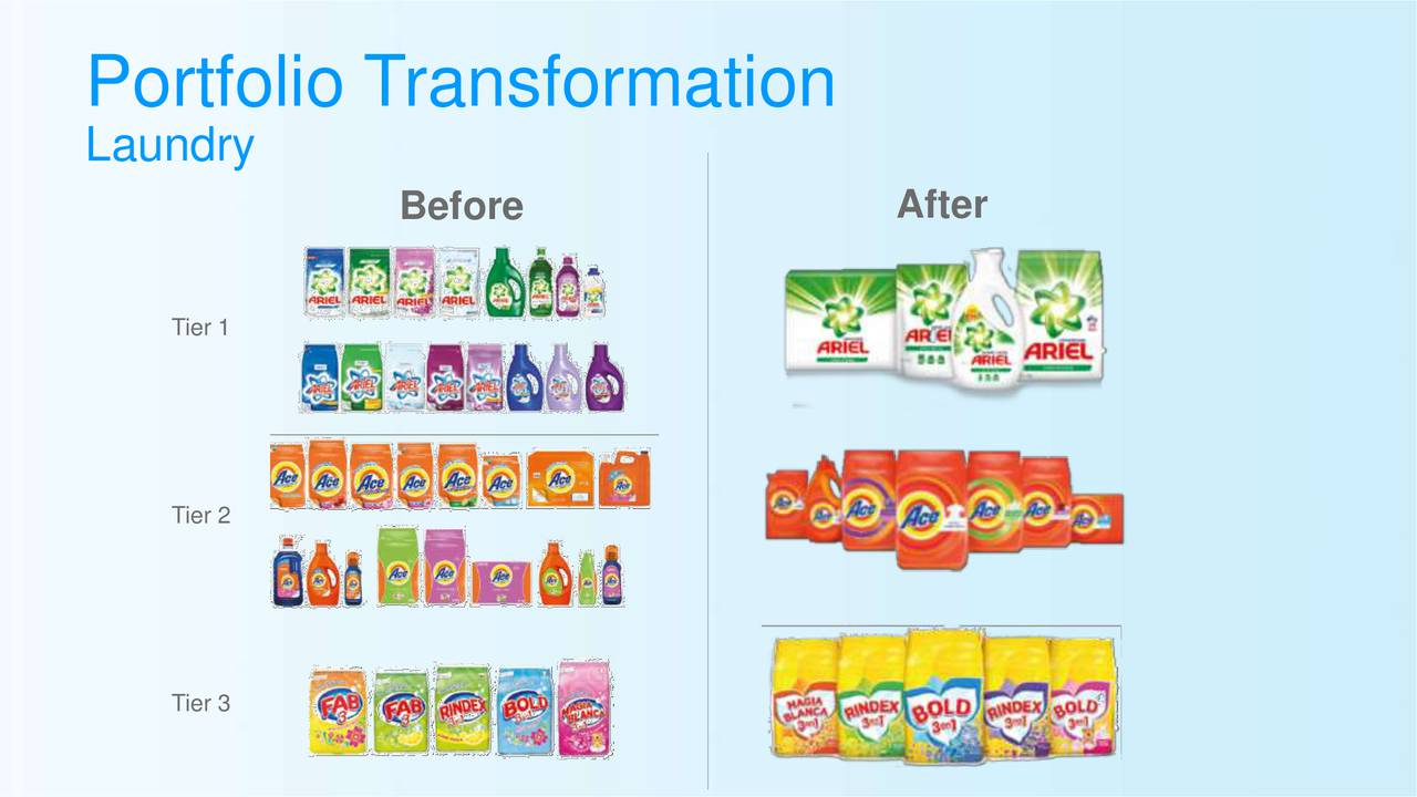 the transformation of procter gamble At p&g, we make products that help make everyday tasks a little easier.