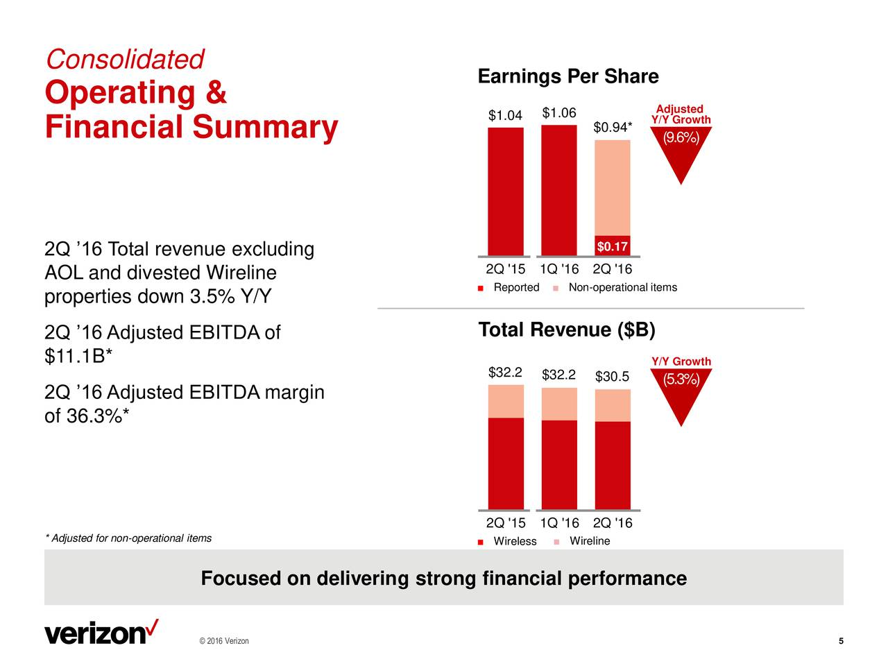 vertical analysis for at t and verizon Get t-mobile us inc (tmus:nasdaq) real-time stock quotes, news and financial information from cnbc.