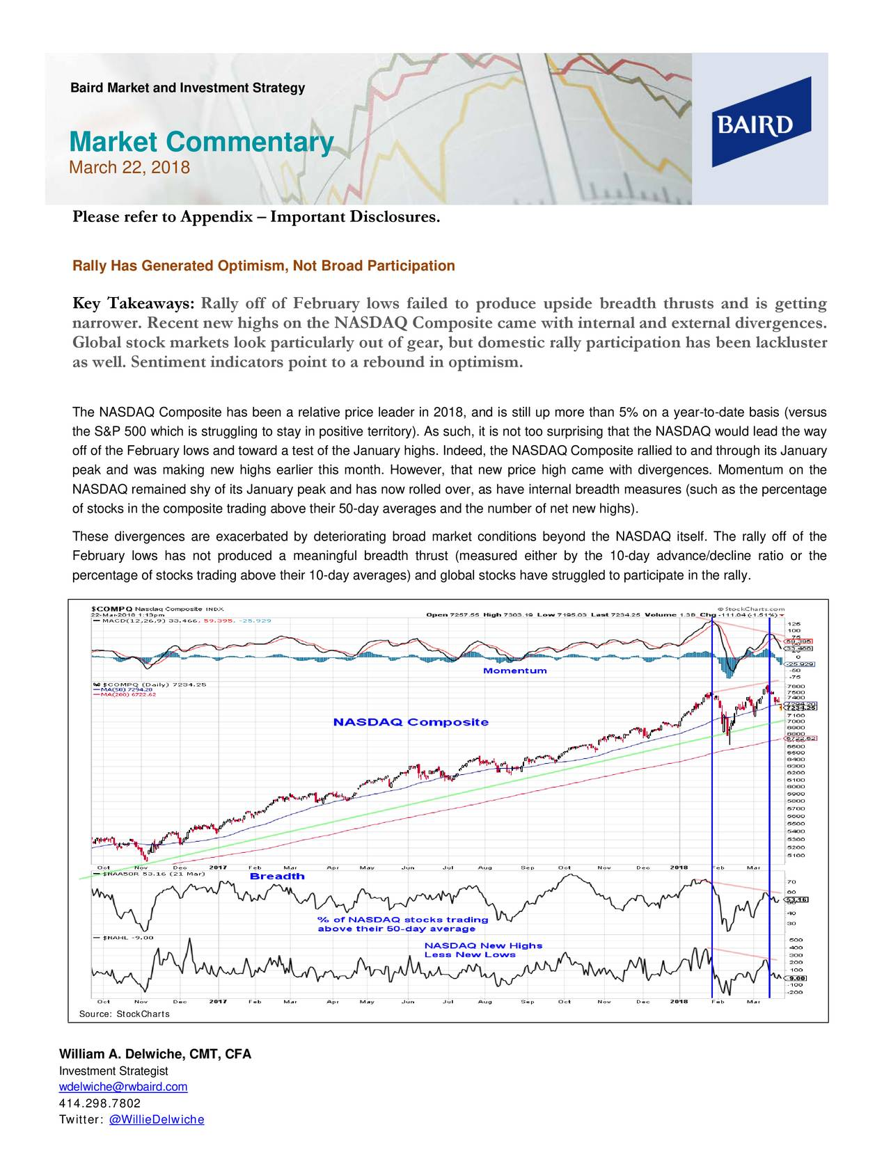 Market Commentary March 22, 2018 Please refer to Appendix – Important Disclosures. Rally Has Generated Optimism, Not Broad Participation Key Takeaways: Rally off of February lows failed to produce upside breadth thrusts and is getting narrower. Recent new highs on the NASDAQ Composite came with internal and external divergences. Global stock markets look particularly out of gear, but domestic rally participation has been lackluster as well. Sentiment indicators point to a rebound in optimism. The NASDAQ Composite has been a relative price leader in 2018, and is still up more than 5% on a-to-date basis (versus the S&P 500 which is struggling to stay in positive territory). As such, it is not too surprising that the NASDAQ would lead the way off of the February lows and toward a test of the January highs. Indeed, the NASDAQ Composite rallied to and through its January peak and was making new highs earlier this month. However, that new price high came with divergences. Momentum on the NASDAQ remained shy of its January peak and has now rolled over, as have internal breadth measures (such as the percentage of stocks in the composite trading above their 50-day averages and the number of net new highs). These divergences are exacerbated by deteriorating broad market conditions beyond the NASDAQ itself. The rally off of the February lows has not produced a meaningful breadth thrust (measured either by the 10-day advance/decline ratio or the percentage of stocks trading above their 10-day averages) and global stocks have struggled to participate in the rally. Source: StockCharts William A. Delwiche, CMT, CFA Investment Strategist wdelwiche@rwbaird.com 414.298.7802 Twitter: @WillieDelwiche