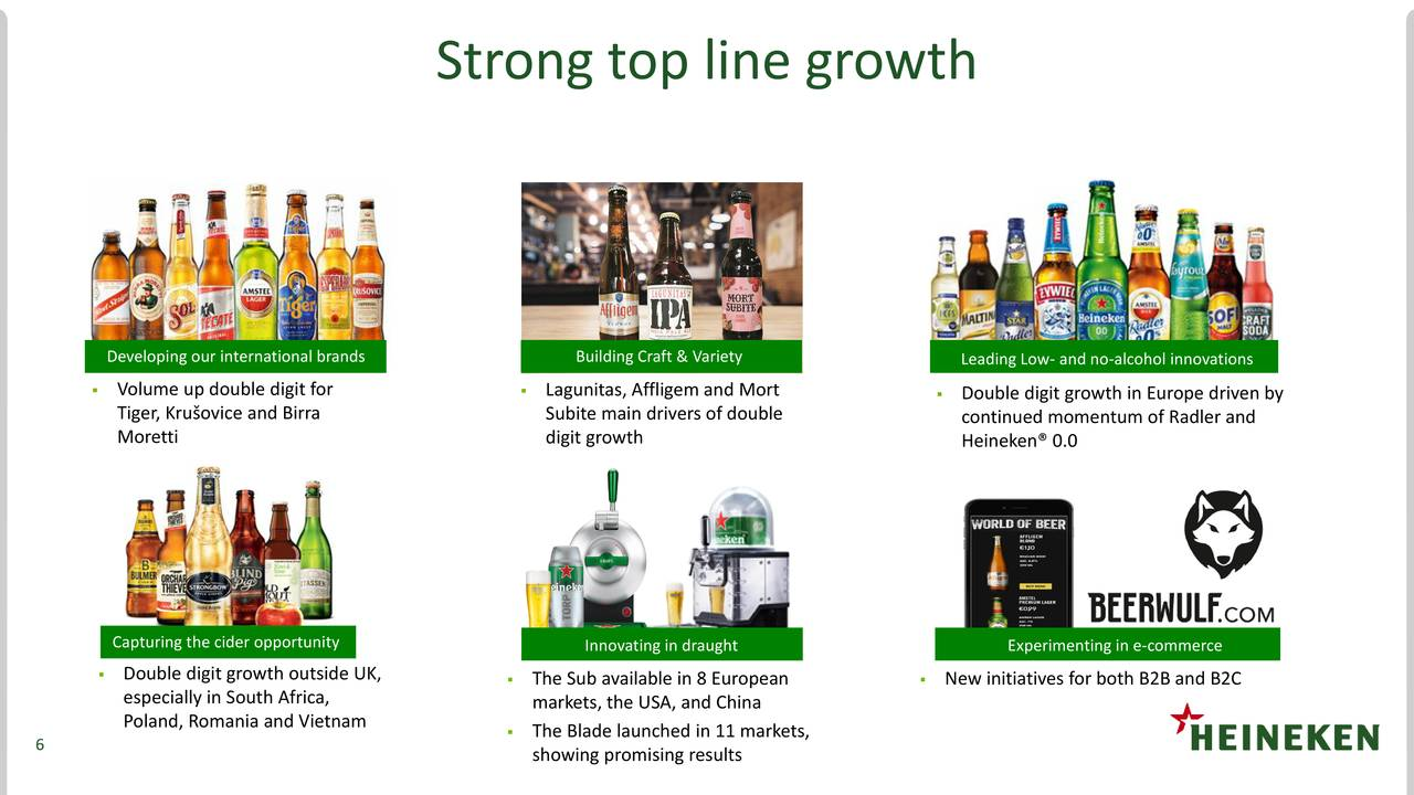 heineken n v The heineken nv brand has been around since 1863 and is a worldwide beer brand the basis of information for this case comes from heineken's 1993 statistics.
