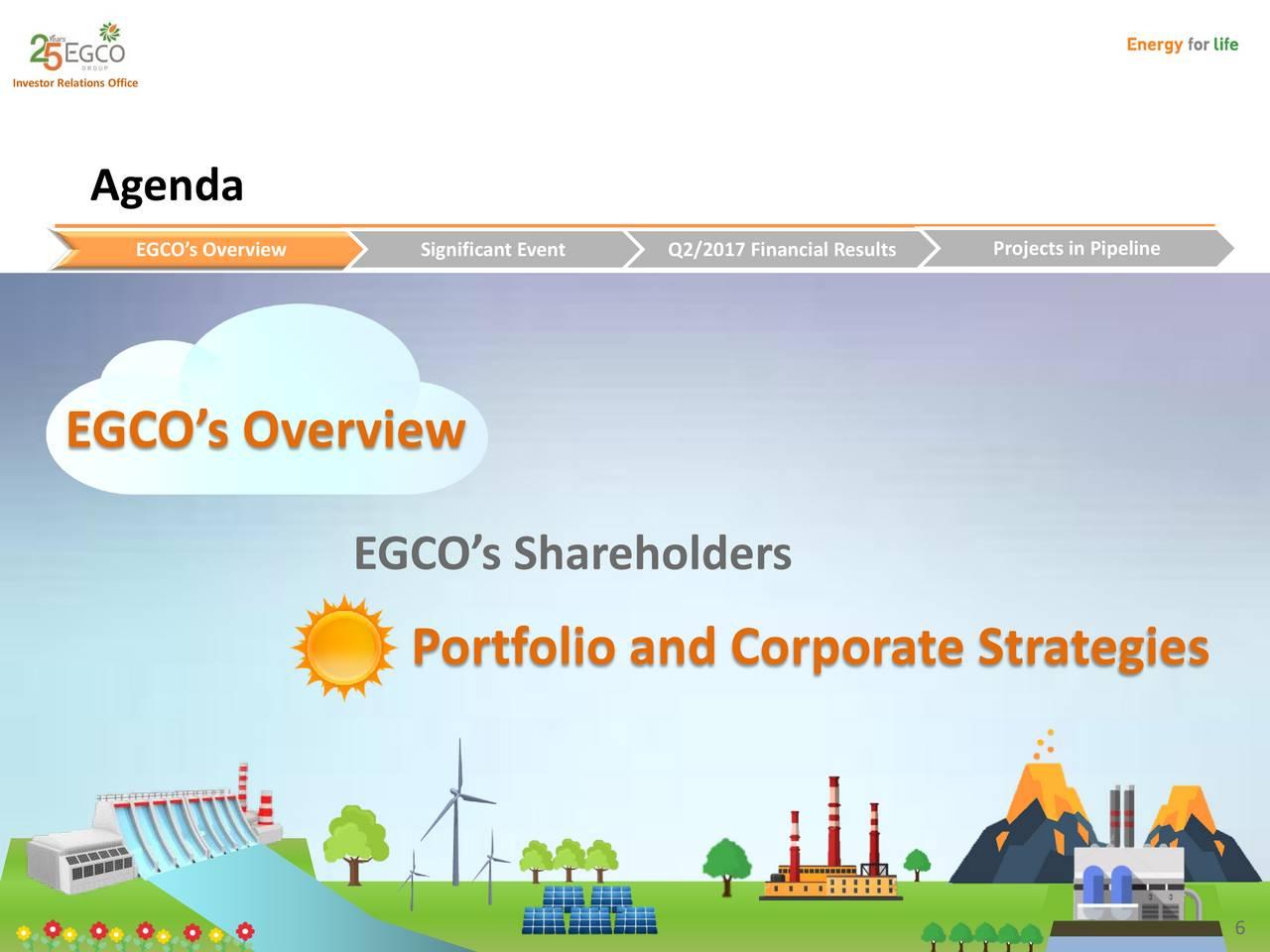 Electricity Generating Public Company Ltd