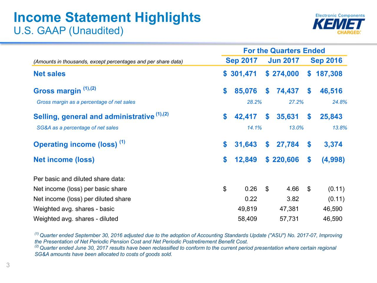 Earnings Disclaimer >> KEMET Corp. 2018 Q2 - Results - Earnings Call Slides ...