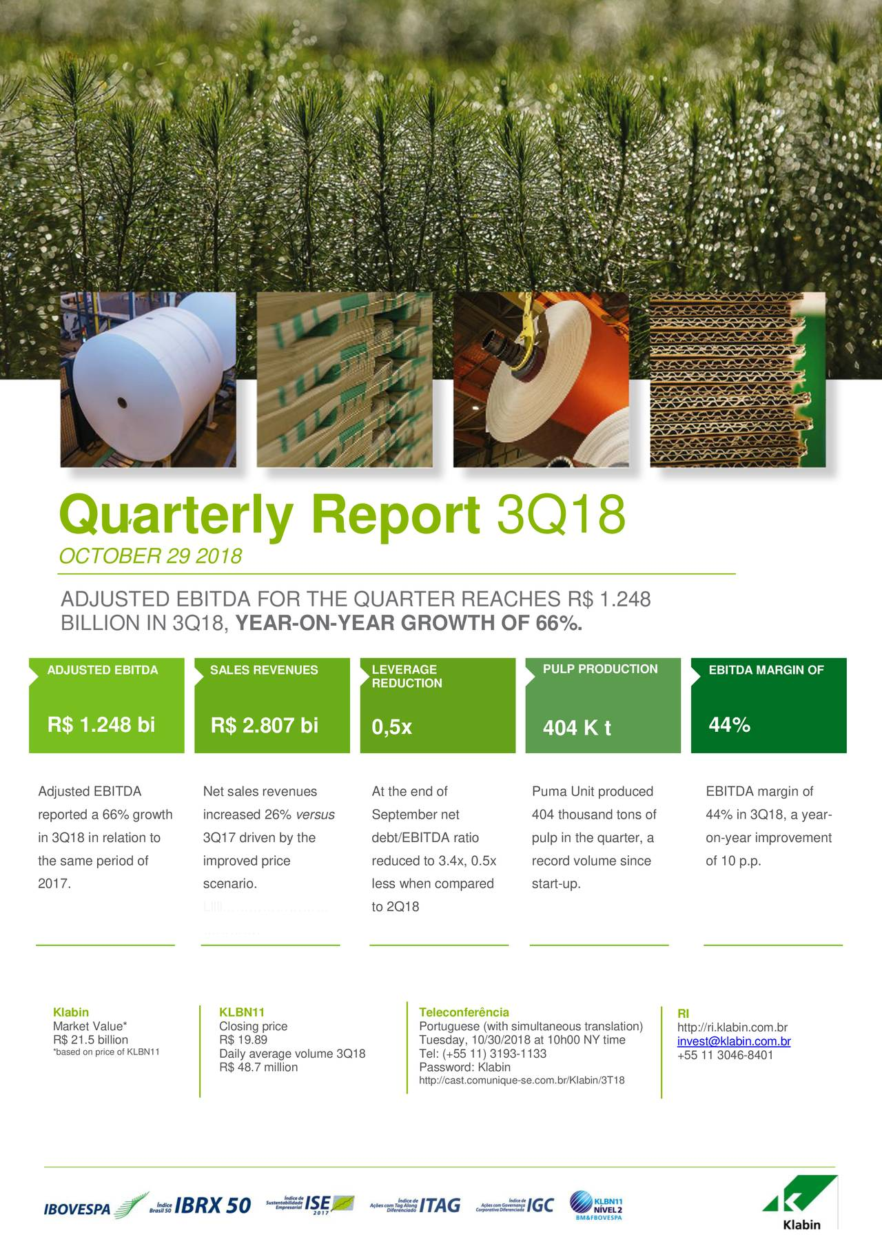 OCTOBER 29 2018 ADJUSTED EBITDA FOR THE QUARTER REACHES R$ 1.248 BILLION IN 3Q18, YEAR-ON-YEAR GROWTH OF 66%. ADJUSTED EBITDA SALES REVENUES LEVERAGE PULP PRODUCTION EBITDA MARGIN OF REDUCTION R$ 1.248 bi R$ 2.807 bi 0,5x 404 K t 44% Adjusted EBITDA Net sales revenues At the end of Puma Unit produced EBITDA margin of reported a 66% growth increased 26% versus September net 404 thousand tons of 44% in 3Q18, a year- in 3Q18 in relation to 3Q17 driven by the debt/EBITDA ratio pulp in the quarter, a on-year improvement the same period of improved price reduced to 3.4x, 0.5x record volume since of 10 p.p. 2017. scenario. less when compared start-up. nnnnnnnnnnnn……… …………………… Lllll…………………… to 2Q18 …………………… ………………………… nnnn …………. nn d .n Klabin KLBN11 Teleconferência RI Market Value* Closing price Portuguese (with simultaneous transhttp://ri.klabin.com.br R$ 21.5 billion R$ 19.89 Tuesday, 10/30/2018 at 10h00 NY timinvest@klabin.com.br *based on price of KLBNDaily average volume 3Q18 Tel: (+55 11) 3193-1133 +55 11 3046-8401 R$ 48.7 million Password: Klabin http://cast.comunique-se.com.br/Klabin/3T18