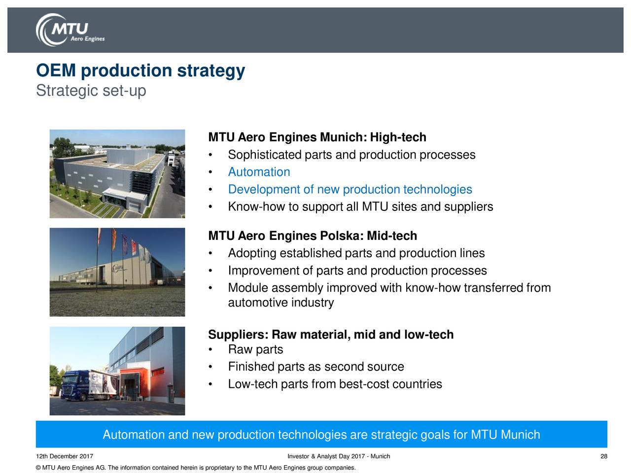 MTU Aero Engines (MTUAY) Investor Presentation - Slideshow