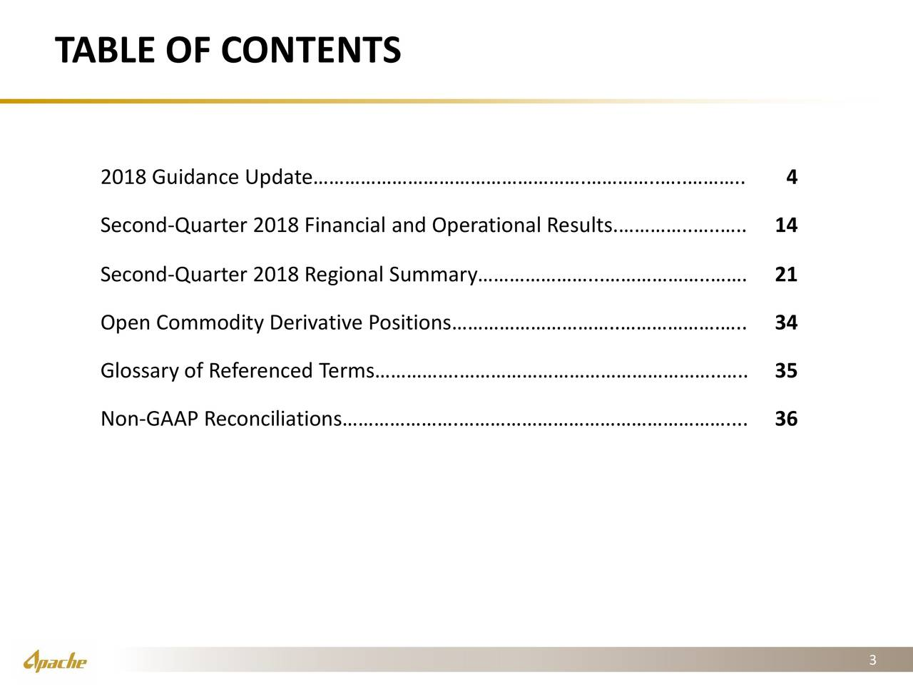 2018 Guidance Update…………………………………………….…………..…..……….. 4 Second-Quarter 2018 Financial and Operational Results.………….14..….. Second-Quarter 2018 Regional Summary…………………...………………..……. 21 Open Commodity Derivative Positions…………………………..……………….….. 34 Glossary of Referenced Terms…………….…………………………………………..….. 35 Non-GAAP Reconciliations………………….…………………………………………….... 36 3