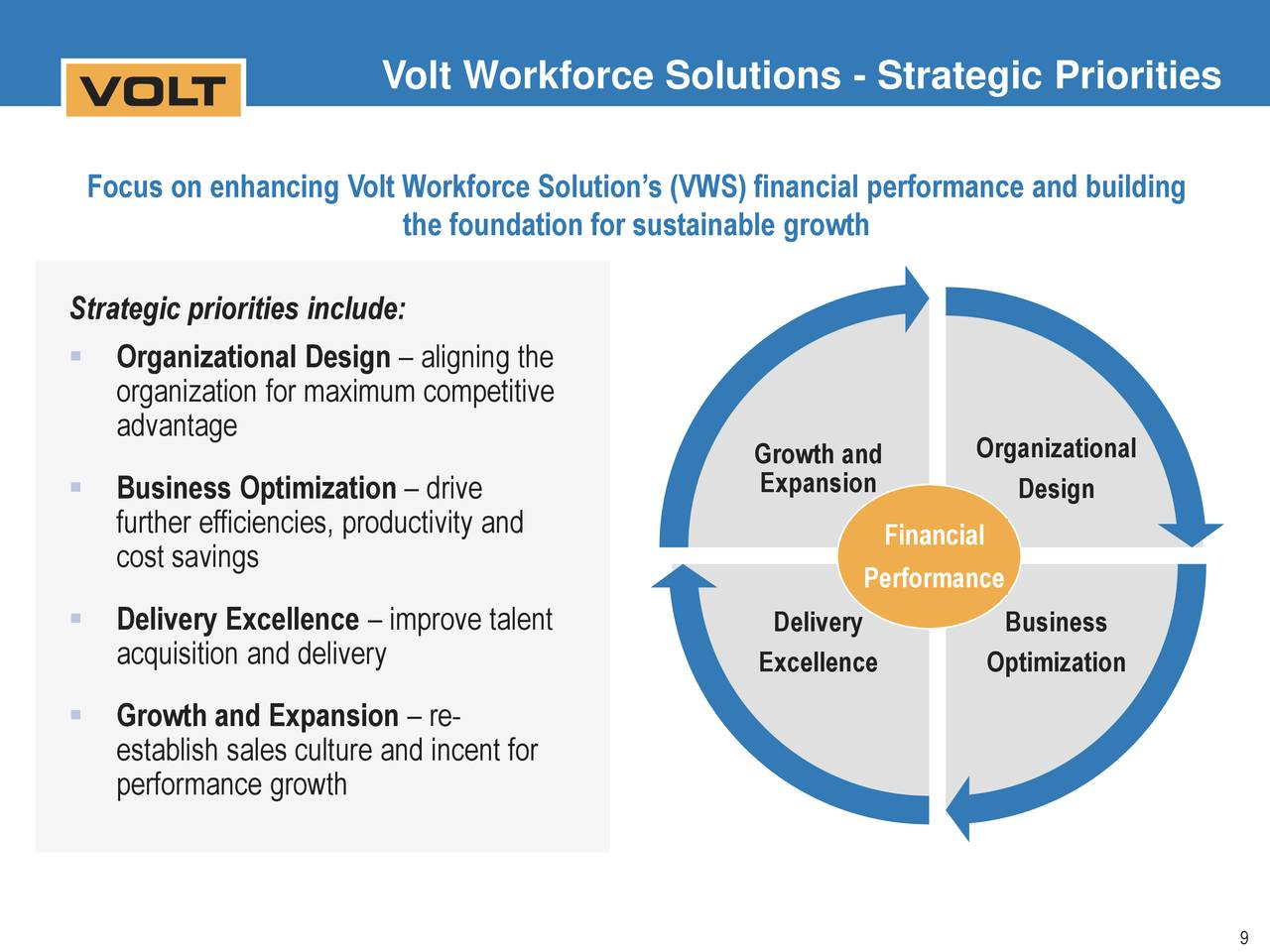 Technology Management Image: Volt Information Sciences (VISI) Presents At Sidoti