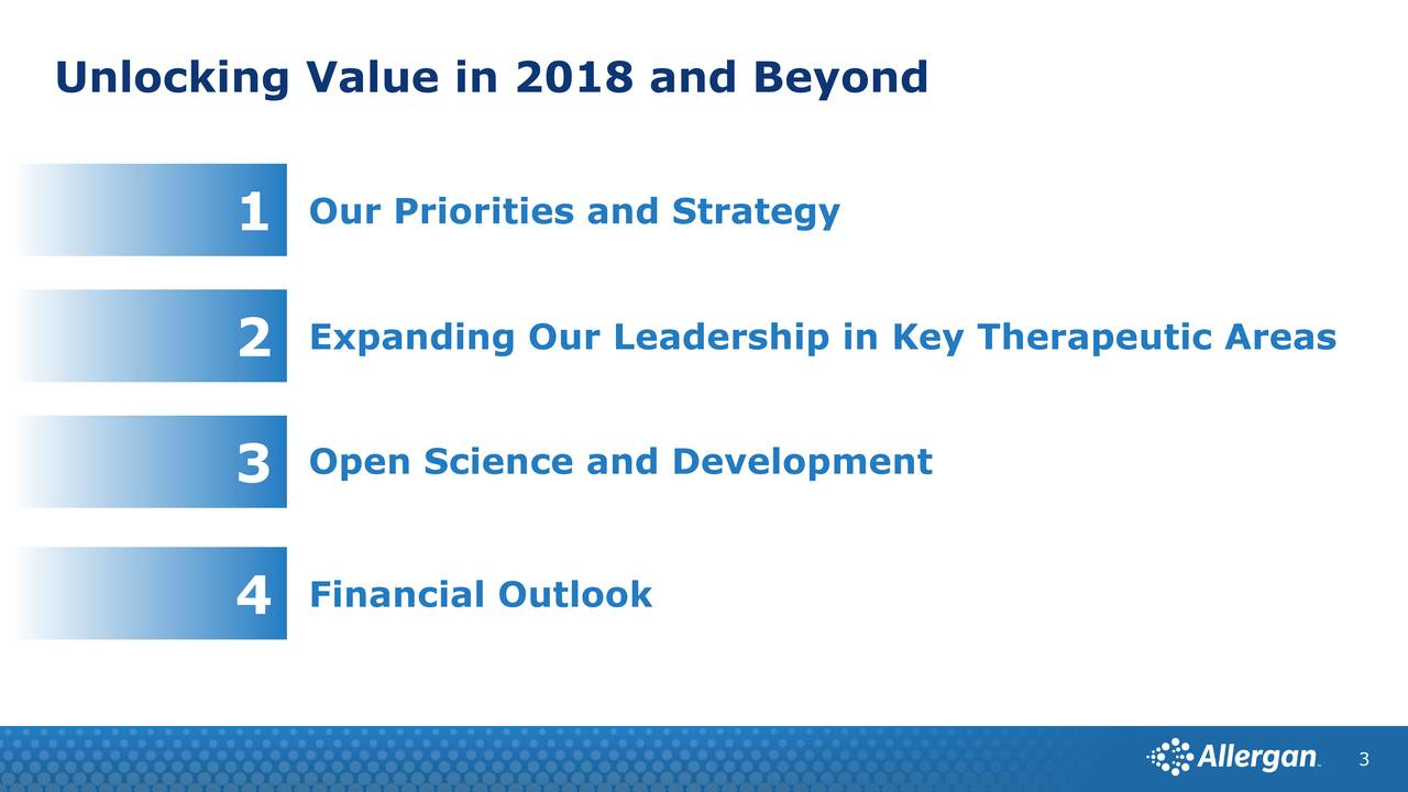 Our Priorities and Strategy 1 Expanding Our Leadership in Key Therapeutic Areas 2 Open Science and Development 3 4 Financial Outlook 3