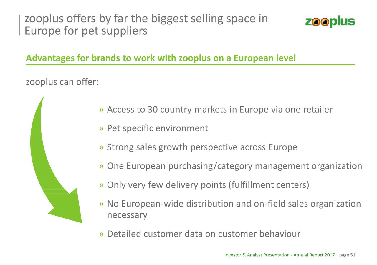 Zooplus AG (ZLPSF) Investor Presentation - Slideshow