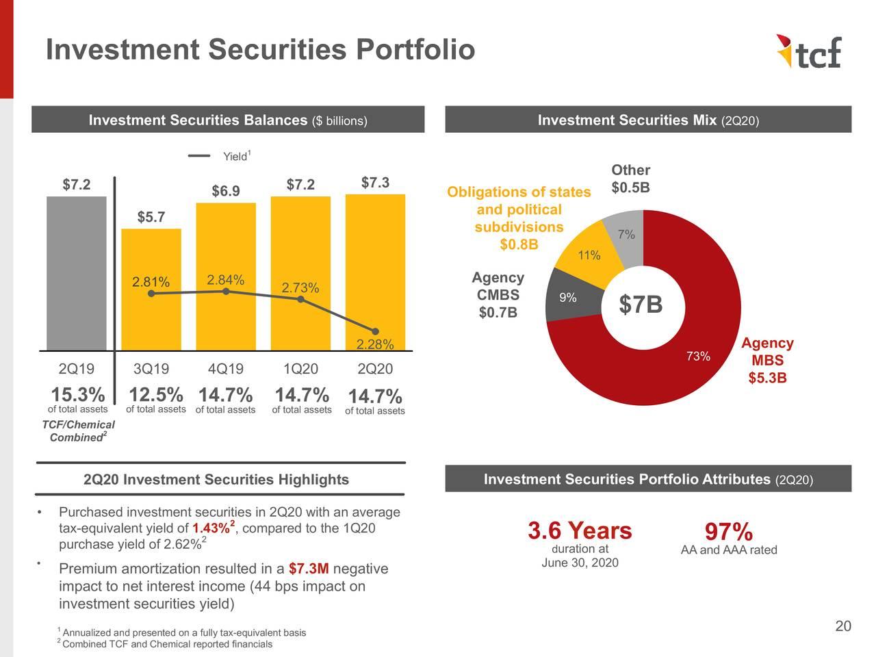 Cartera de valores de inversión