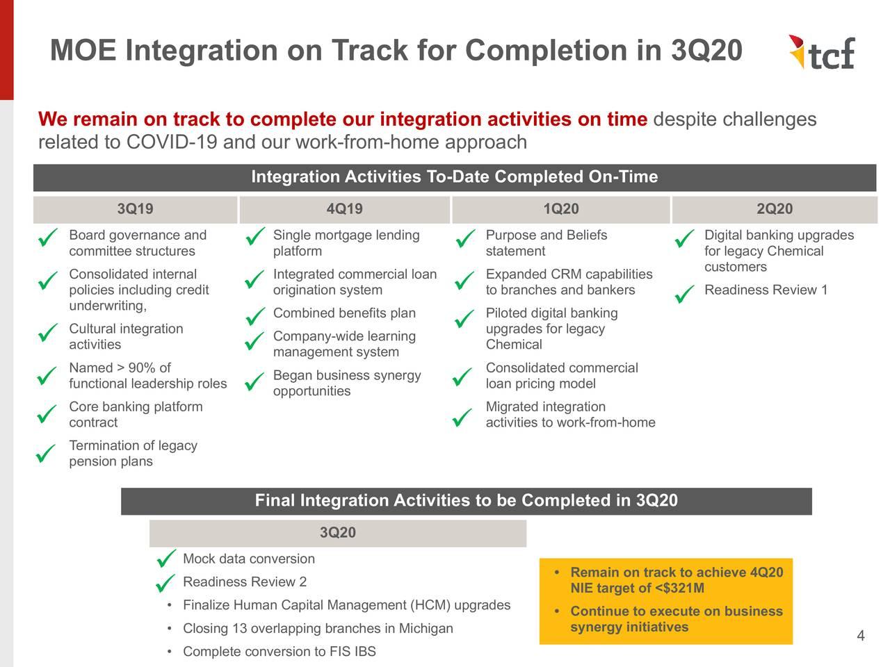 Integración de MOE en camino para su finalización en el 3T20