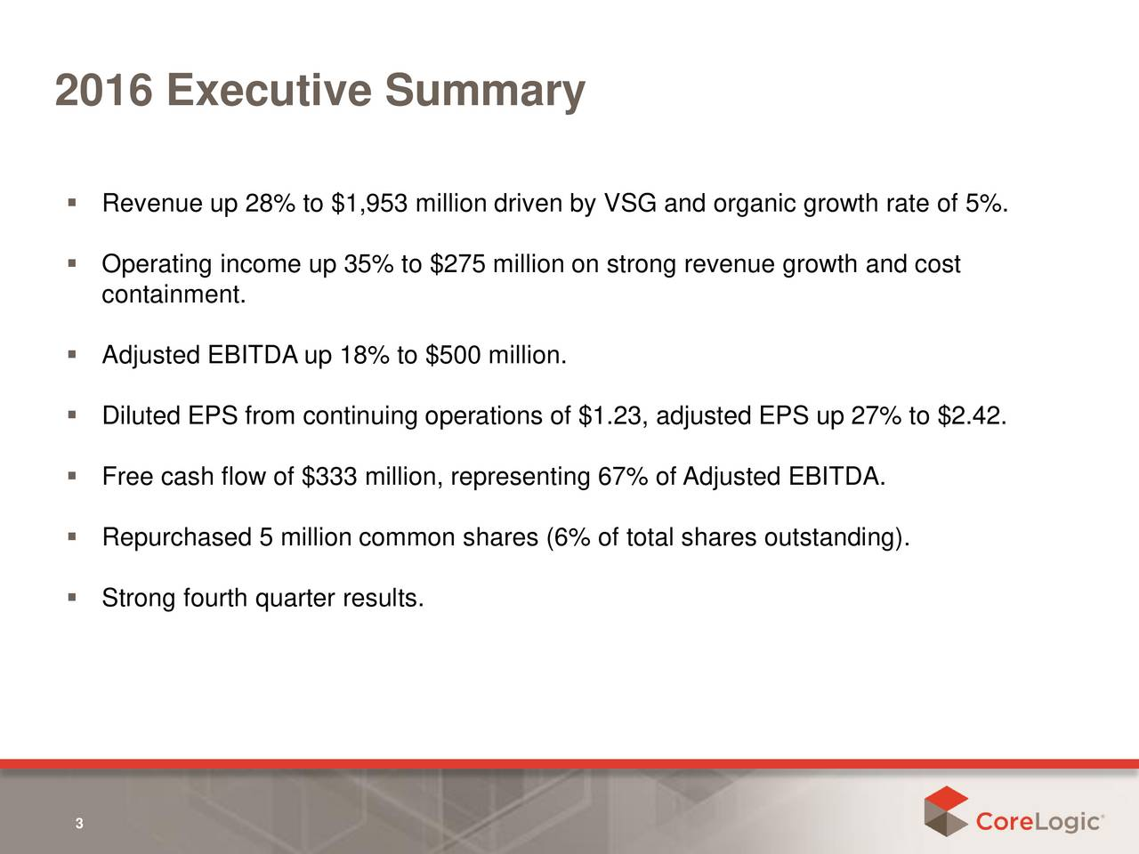 Revenue up 28% to $1,953 million driven by VSG and organic growth rate of 5%. Operating income up 35% to $275 million on strong revenue growth and cost containment. Adjusted EBITDA up 18% to $500 million. Diluted EPS from continuing operations of $1.23, adjusted EPS up 27% to $2.42. Free cash flow of $333 million, representing 67% of Adjusted EBITDA. Repurchased 5 million common shares (6% of total shares outstanding). Strong fourth quarter results. 3