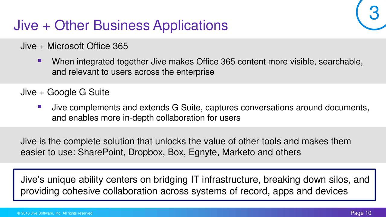 Jive For Office 365 Designs