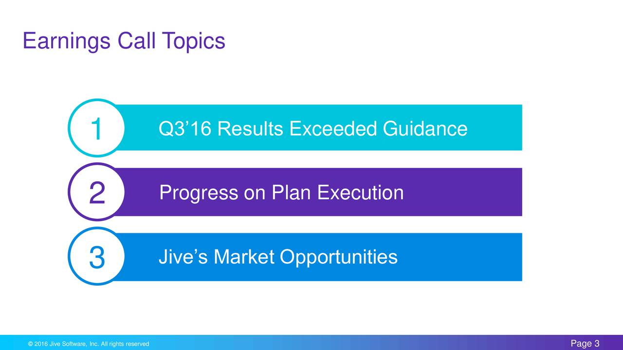 1 Q316 Results Exceeded Guidance 2 Progress on Plan Execution 3 Jives Market Opportunities