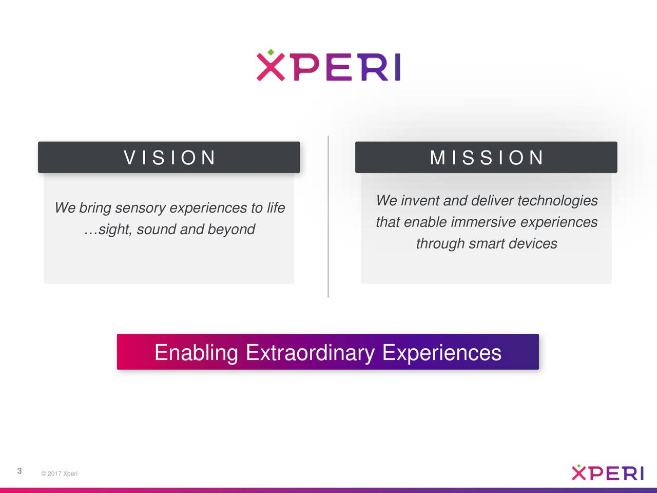 We invent and deliver technologies We bring sensory experiences to life …sight, sound and beyond that enable immersive experiences through smart devices Enabling Extraordinary Experiences 3 © 2017 Xperi