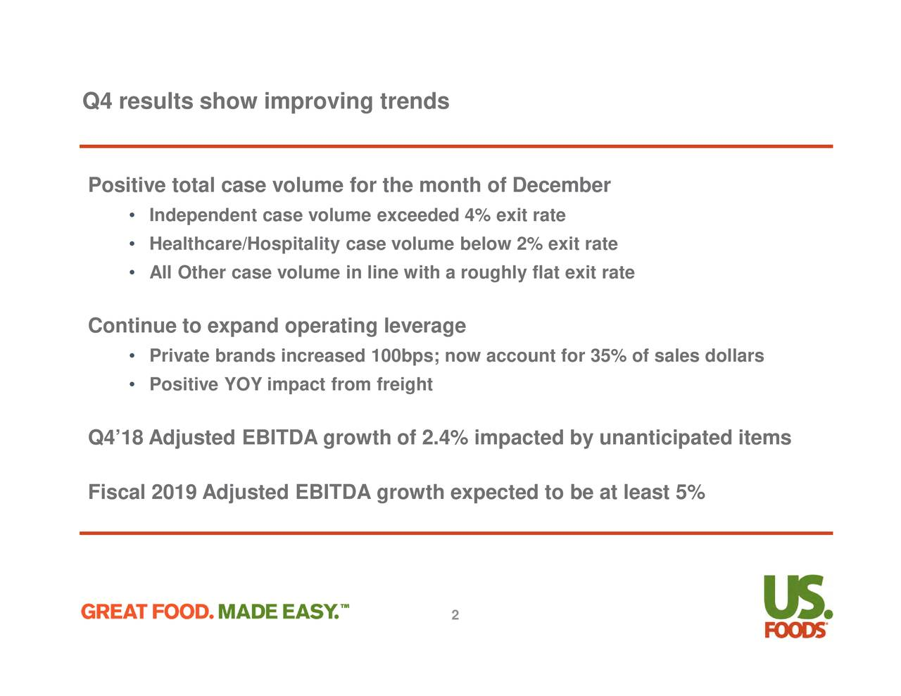 Positive total case volume for the month of December • Independent case volume exceeded 4% exit rate • Healthcare/Hospitality case volume below 2% exit rate • All Other case volume in line with a roughly flat exit rate Continue to expand operating leverage • Private brands increased 100bps; now account for 35% of sales dollars • Positive YOY impact from freight Q4'18 Adjusted EBITDA growth of 2.4% impacted by unanticipated items Fiscal 2019 Adjusted EBITDA growth expected to be at least 5% 2