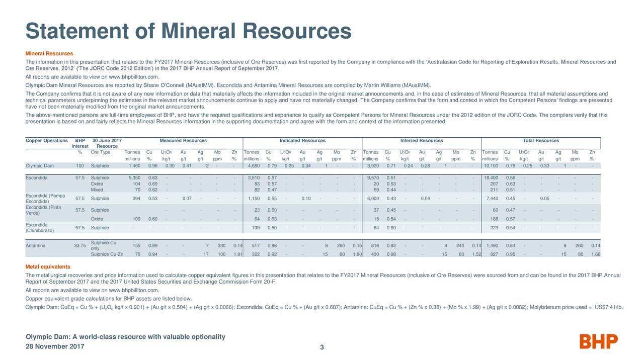 BHP Billiton's (BBL) Minerals Australia Briefing