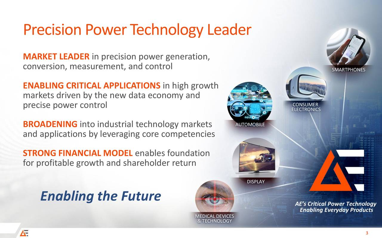 MARKET LEADER in precision power generation, conversion, measurement, and control SMARTPHONES ENABLING CRITICAL APPLICATIONS in high growth markets driven by the new data economy and precise power control ELECTRONICS BROADENING into industrial technology markets AUTOMOBILE and applications by leveraging core competencies STRONG FINANCIAL MODEL enables foundation for profitable growth and shareholder return DISPLAY Enabling the Future AE's Critical Power Technology Enabling Everyday Products & TECHNOLOGYCES