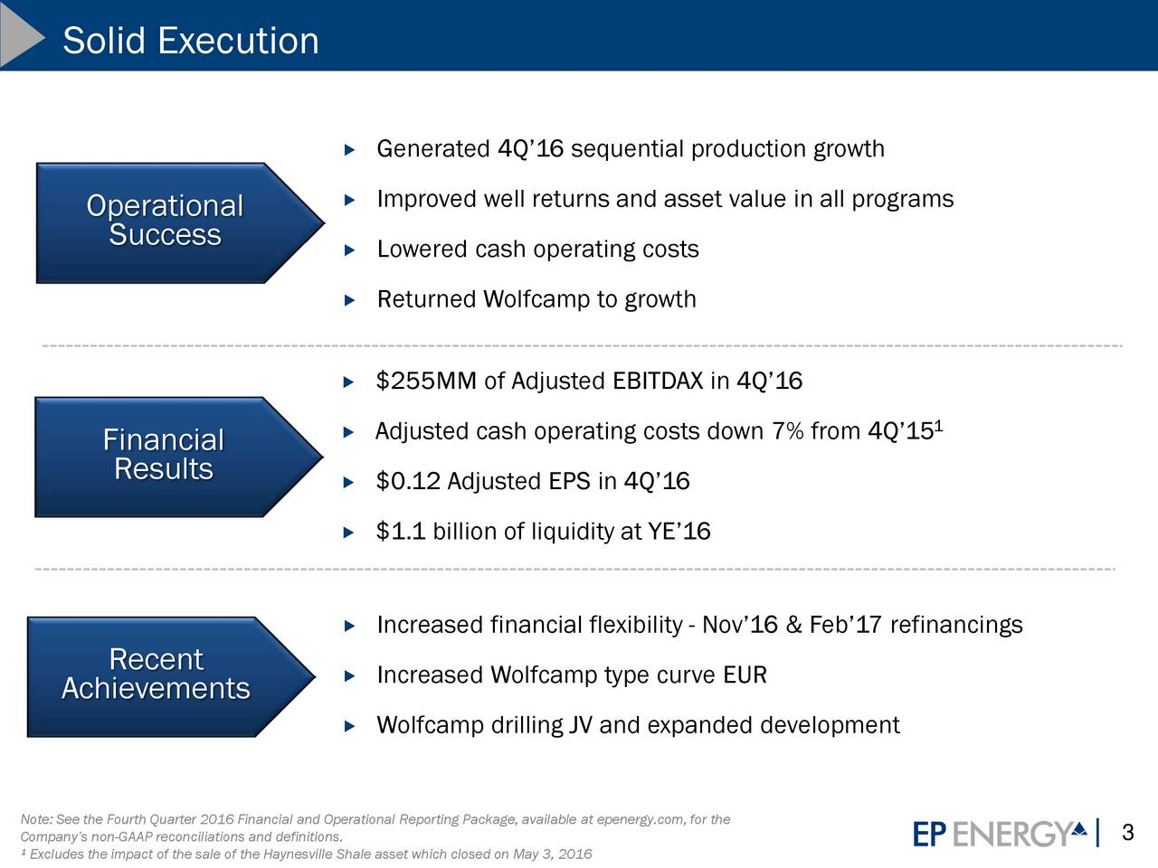 Generated 4Q16 sequential production growth Operational  Improved well returns and asset value in all programs Success Lowered cash operating costs Returned Wolfcamp to growth $255MM of Adjusted EBITDAX in 4Q16 1 Financial  Adjusted cash operating costs down 7% from 4Q15 Results $0.12 Adjusted EPS in 4Q16 $1.1 billion of liquidity at YE16 Increased financial flexibility- Nov16 & Feb17 refinancings Recent  Increased Wolfcamp type curve EUR Achievements Wolfcamp drilling JV and expanded development Note: See the Fourth Quarter 2016 Financial and Operational Reporting Package, available at epenergy.com, for the Companys non-GAAP reconciliations and definitions. 3