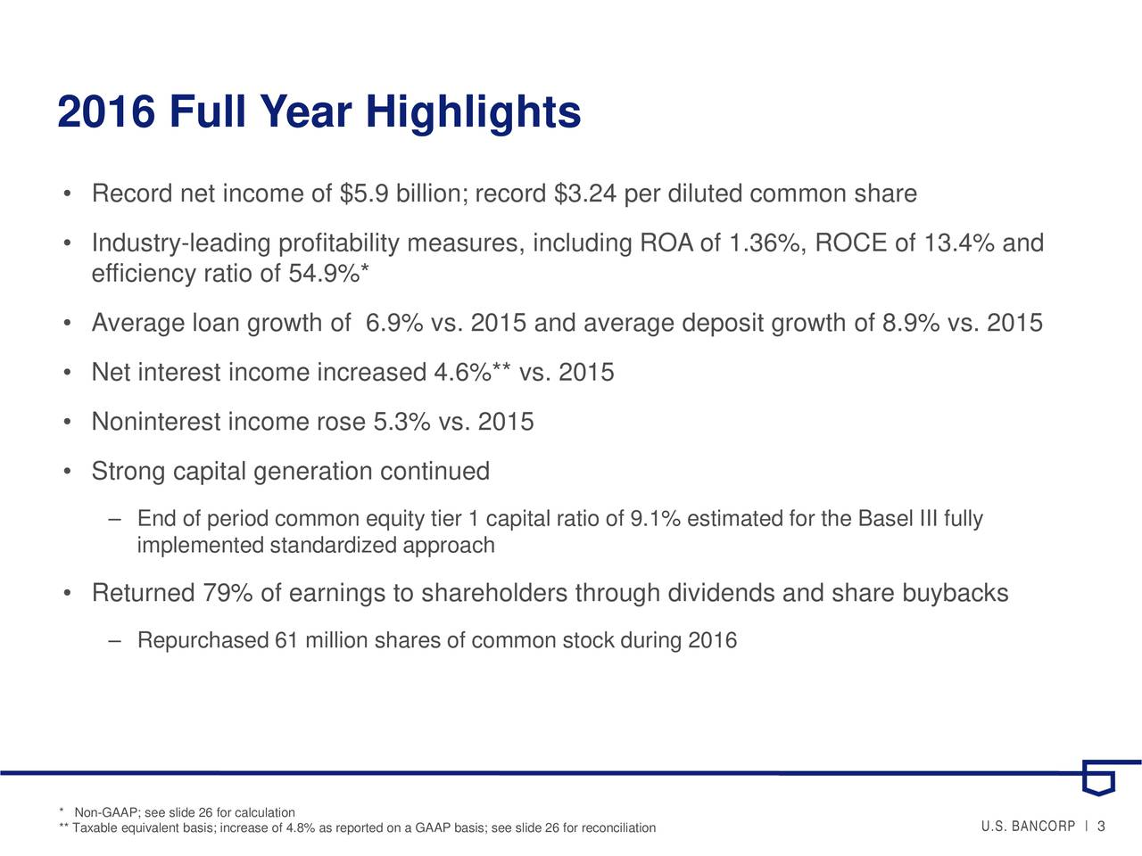 Record net income of $5.9 billion; record $3.24 per diluted common share Industry-leading profitability measures, including ROA of 1.36%, ROCE of 13.4% and efficiency ratio of 54.9%* Average loan growth of 6.9% vs. 2015 and average deposit growth of 8.9% vs. 2015 Net interest income increased 4.6%** vs. 2015 Noninterest income rose 5.3% vs. 2015 Strong capital generation continued End of period common equity tier 1 capital ratio of 9.1% estimated for the Basel III fully implemented standardized approach Returned 79% of earnings to shareholders through dividends and share buybacks Repurchased 61 million shares of common stock during2016 * Non-GAAP; see slide 26 for calculation ** Taxable equivalent basis; increase of 4.8% as reported on a GAAP basis; see slide 26 for reconciliation