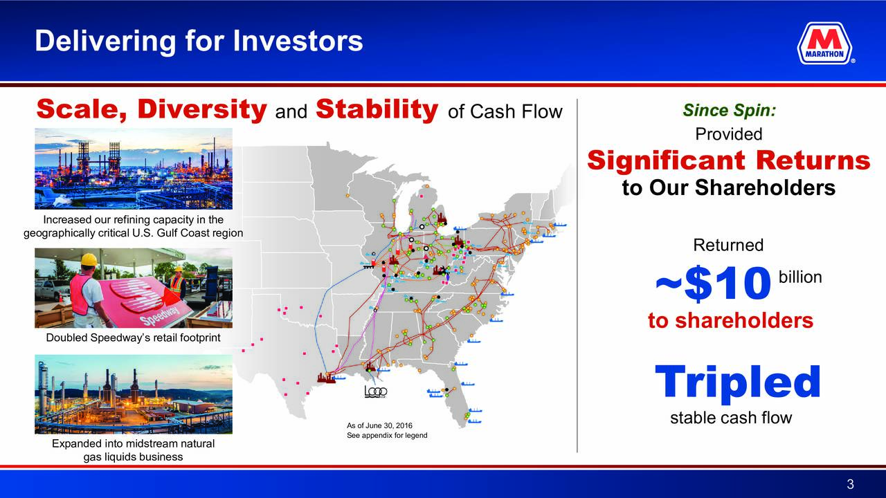 Scale, Diversity and Stability of Cash Flow Since Spin: Provided Significant Returns to Our Shareholders Increased our refining capacity in the geographically critical U.S. Gulf Coast region Returned billion ~$10 to shareholders Doubled Speedways retail footprint Tripled As of June 30, 2016 stable cash flow Expanded into midstream naturalSee appendix for legend gas liquids business