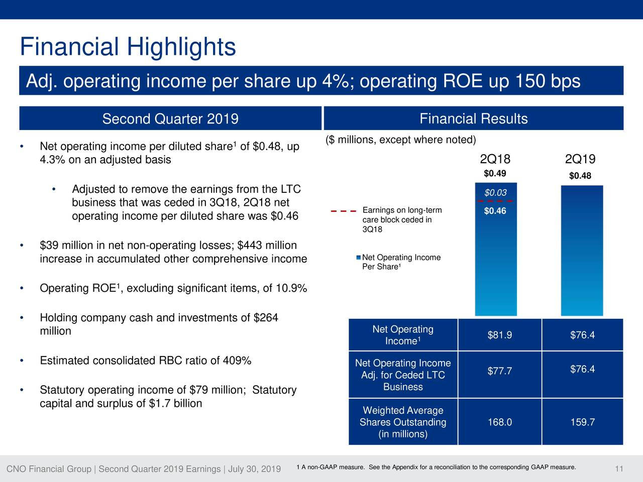 Esure group ipo financial advisor