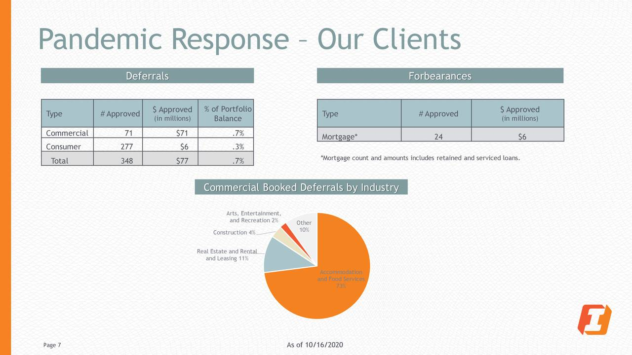 Respuesta a una pandemia: nuestros clientes