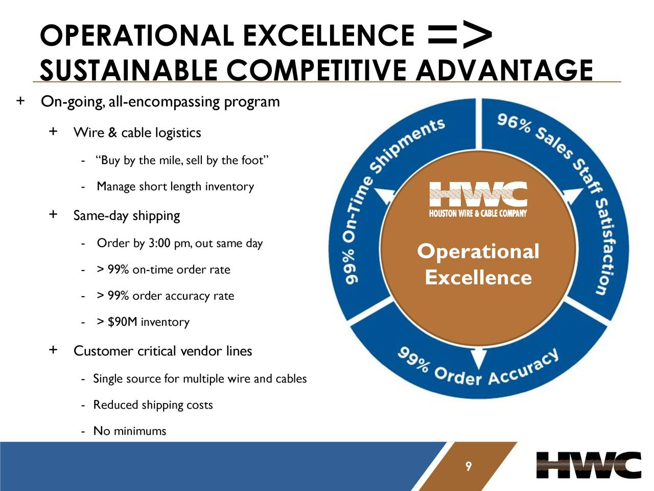 Houston Wire & Cable Company 2017 Q3 - Results - Earnings Call ...