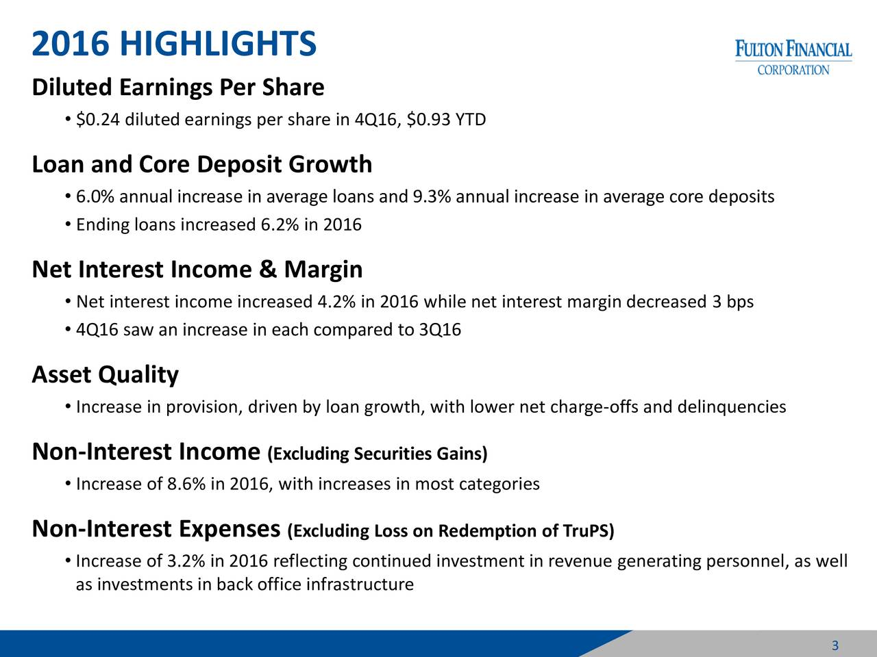 Diluted Earnings Per Share $0.24 diluted earnings per share in 4Q16, $0.93 YTD Loan and Core Deposit Growth 6.0% annual increase in average loans and 9.3% annual increase in average core deposits Ending loans increased 6.2% in 2016 Net Interest Income & Margin Net interest income increased 4.2% in 2016 while net interest margin decreased 3 bps 4Q16 saw an increase in each compared to 3Q16 Asset Quality Increase in provision, driven by loan growth, with lower net charge-offs and delinquencies Non-Interest Income (Excluding Securities Gains) Increase of 8.6% in 2016, with increases in most categories Non-Interest Expenses (Excluding Loss on Redemption of TruPS) Increase of 3.2% in 2016 reflecting continued investment in revenue generating personnel, as well as investments in back office infrastructure