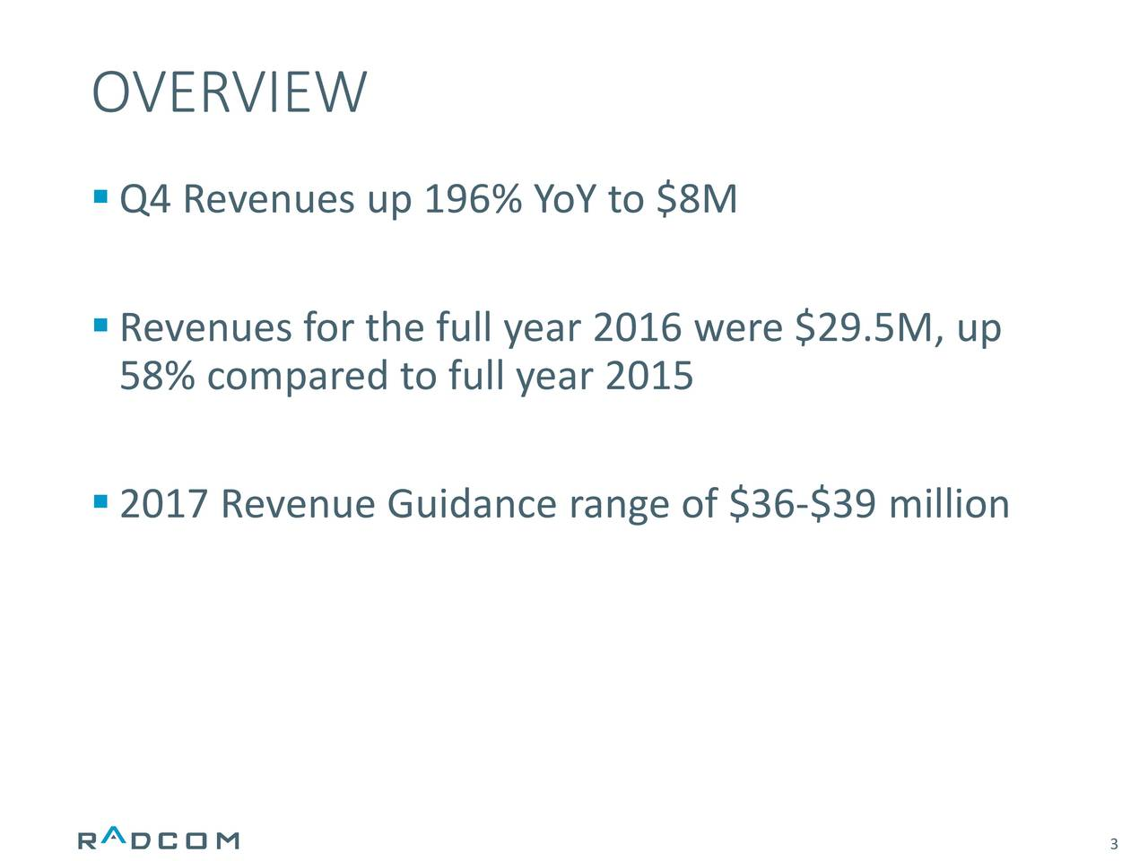 Q4 Revenues up 196% YoY to $8M Revenues for the full year 2016 were $29.5M, up 58% compared to full year 2015 2017 Revenue Guidance range of $36-$39 million