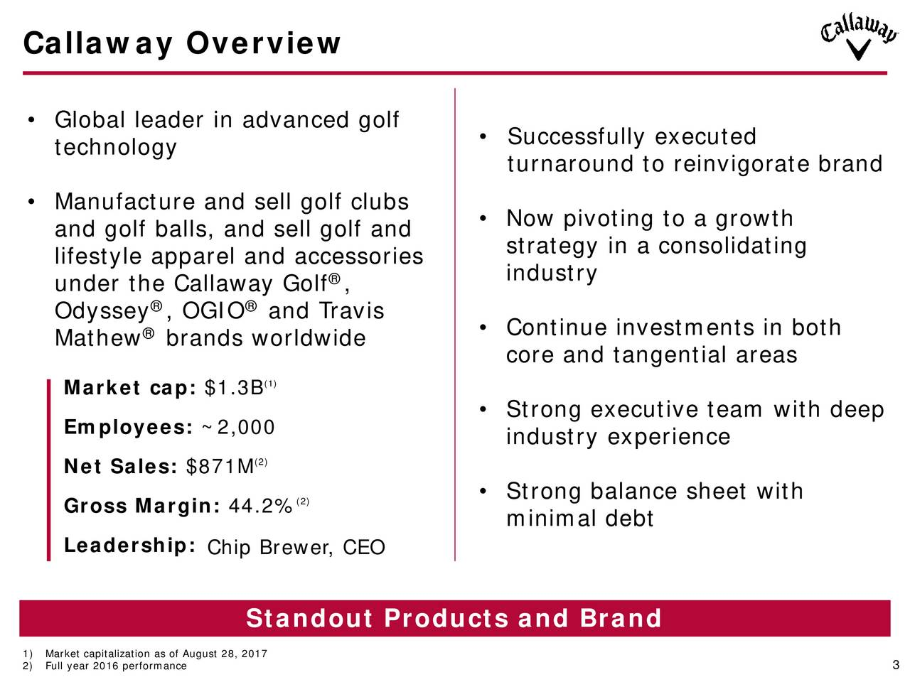callaway golf company manufacturing inventory Carlsbad, calif, aug 2, 2018 /prnewswire/ -- callaway golf company ely, +137% announced today record sales and earnings for the second quarter and first half of 2018 and increased its full year.