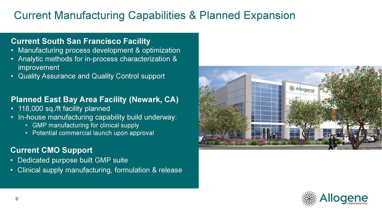 Current South San Francisco Facility • Manufacturing process development & optimization • Analytic methods for in-process characterization & improvement • Quality Assurance and Quality Control support Planned East Bay Area Facility (Newark, CA) • 118,000 sq./ft facility planned • In-house manufacturing capability build underway: • GMP manufacturing for clinical supply • Potential commercial launch upon approval Current CMO Support • Dedicated purpose built GMP suite • Clinical supply manufacturing, formulation & release 9