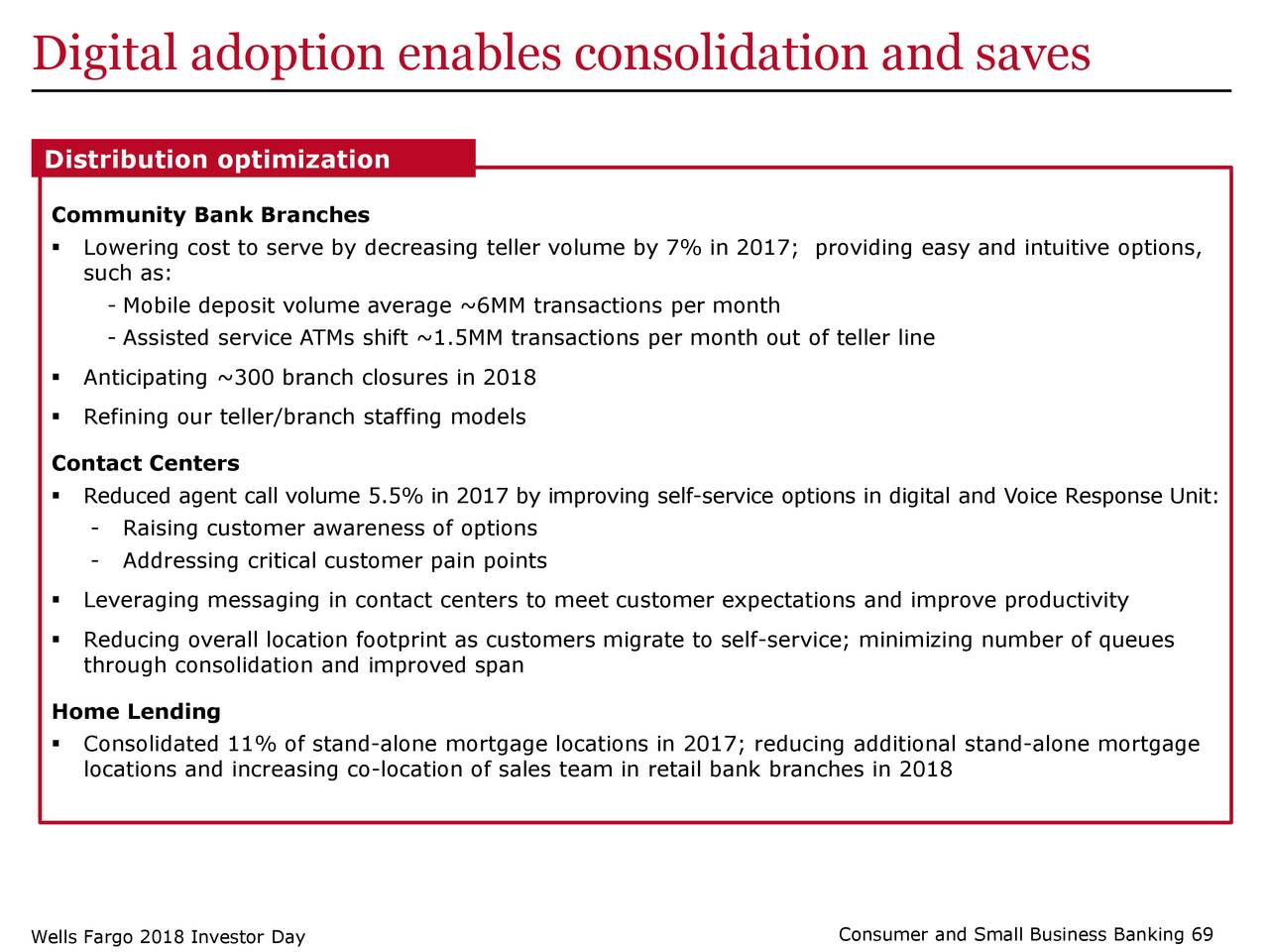 Wells Fargo (WFC) Investor Presentation - Slideshow - Wells