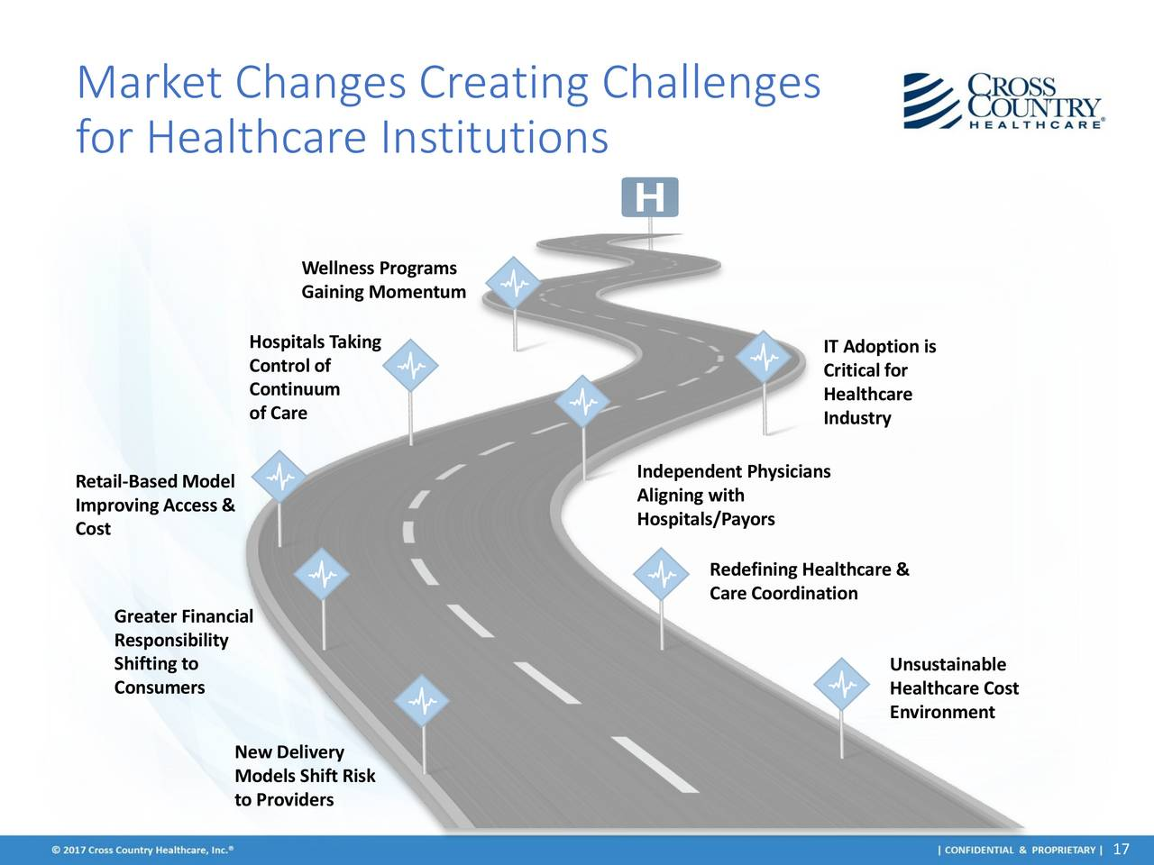 the challenges of the healthcare industry Healthcare players, including the white house, congress, state lawmakers, industry groups and patient advocates, will continue to parry,.
