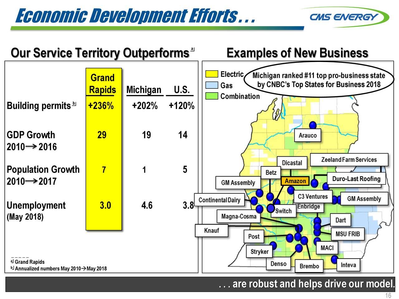countrys rapid economic development - 830×623