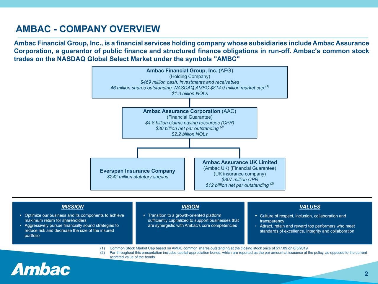 AMBAC - COMPANY OVERVIEW