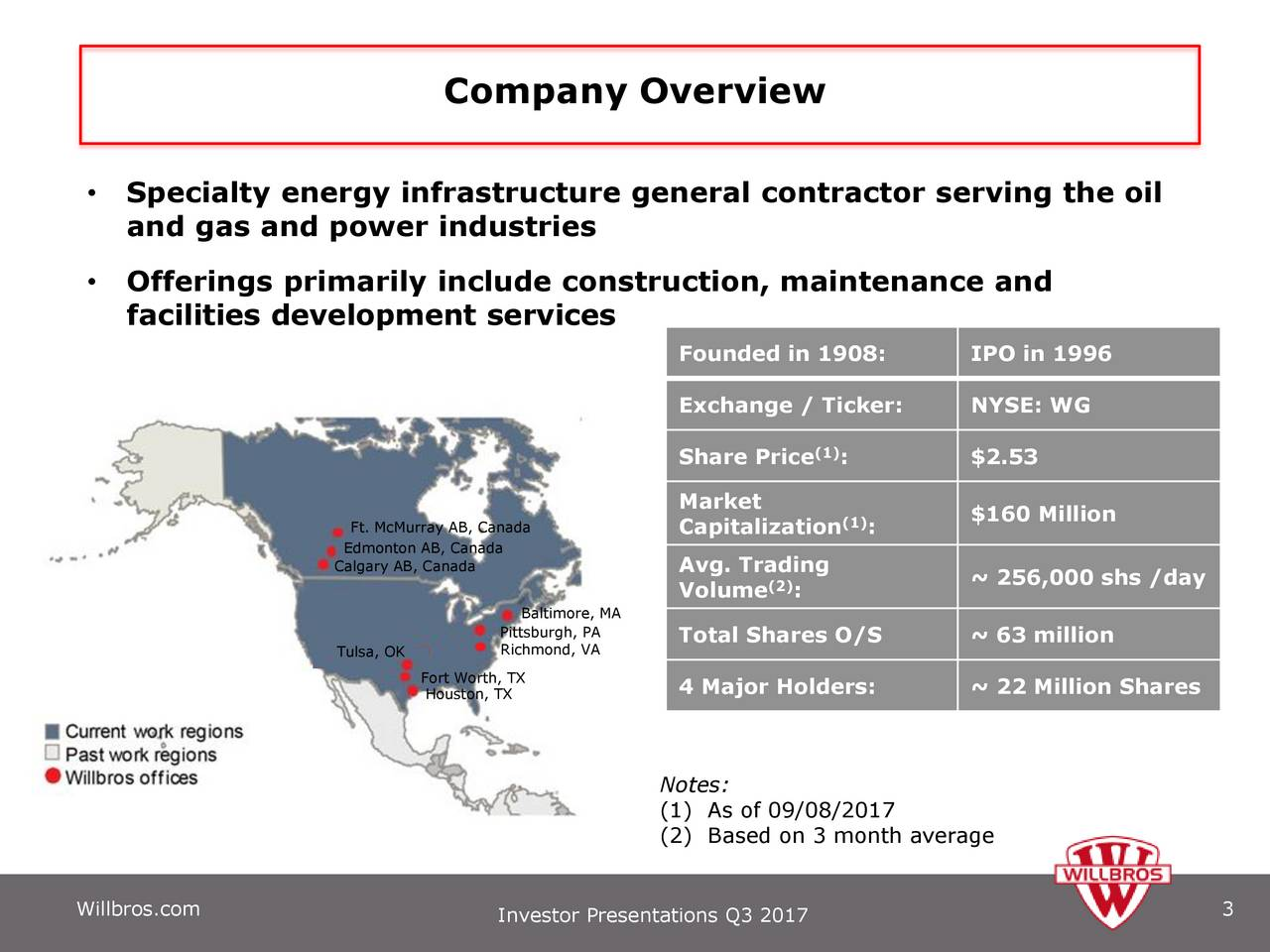 Specialty energy infrastructure general contractor serving the oil and gas and power industries Offerings primarily include construction, maintenance and facilities development services Founded in 1908: IPO in 1996 Exchange / Ticker: NYSE: WG Share Price (1): $2.53 Market Ft. McMurray AB, Canada Capitalization (1: $160 Million Edmonton AB, Canada Calgary AB, Canada Avg. Trading (2) ~ 256,000 shs /day Volume : Pittsburgh, PAA Tulsa, OK Richmond, VA Total Shares O/S ~ 63 million Fort Worth, TX 4 Major Holders: ~ 22 Million Shares Houston, TX Notes: (1) As of 09/08/2017 (2) Based on 3 month average Willbros.com 3 Investor Presentations Q3 2017