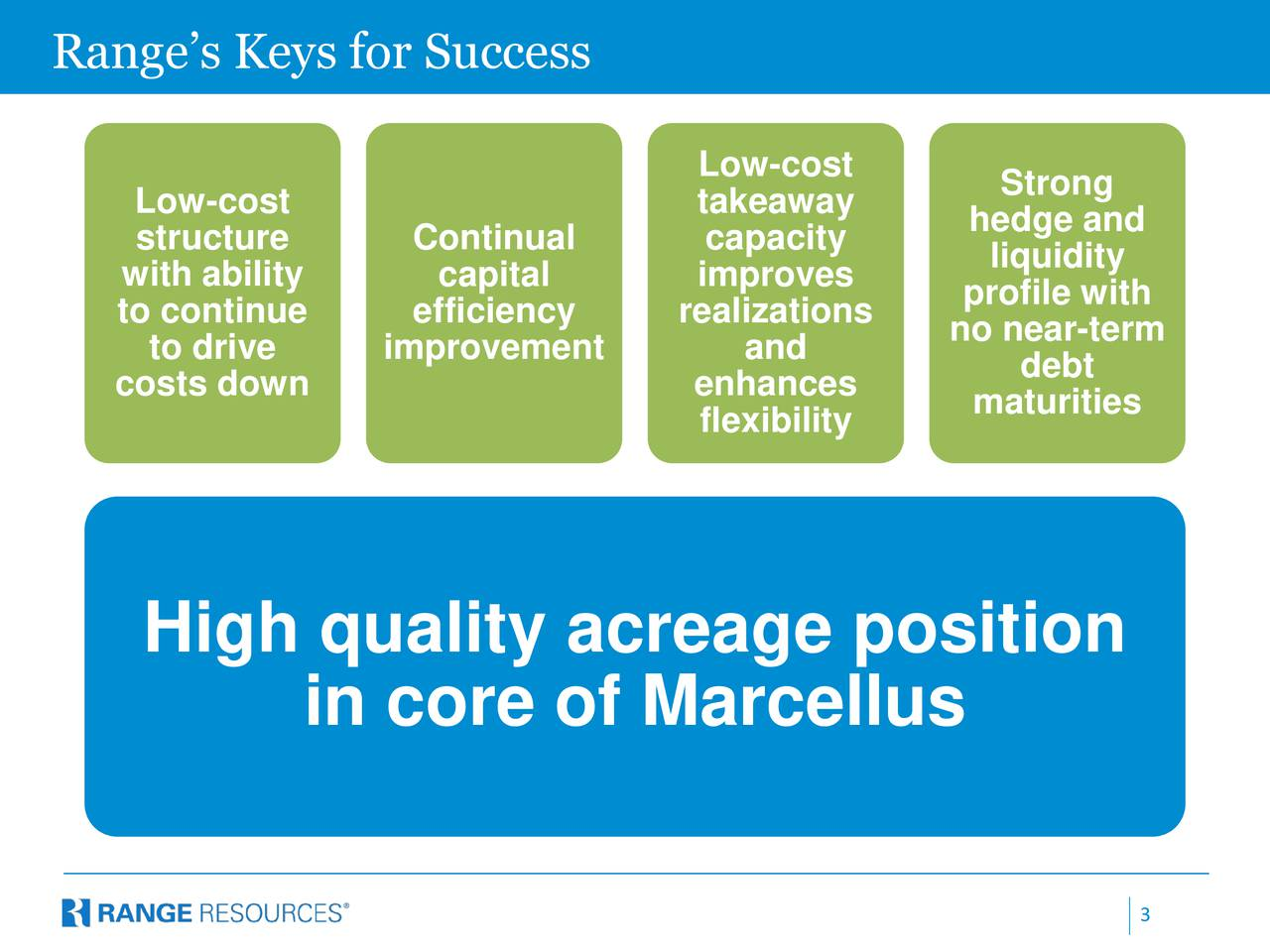 Low-cost Strong Low-cost takeaway hedge and structure Continual capacity liquidity to continuey efficiency realizations profile with to drive improvement and no near-term costs down enhances debt flexibility maturities High quality acreage position in core of Marcellus 3